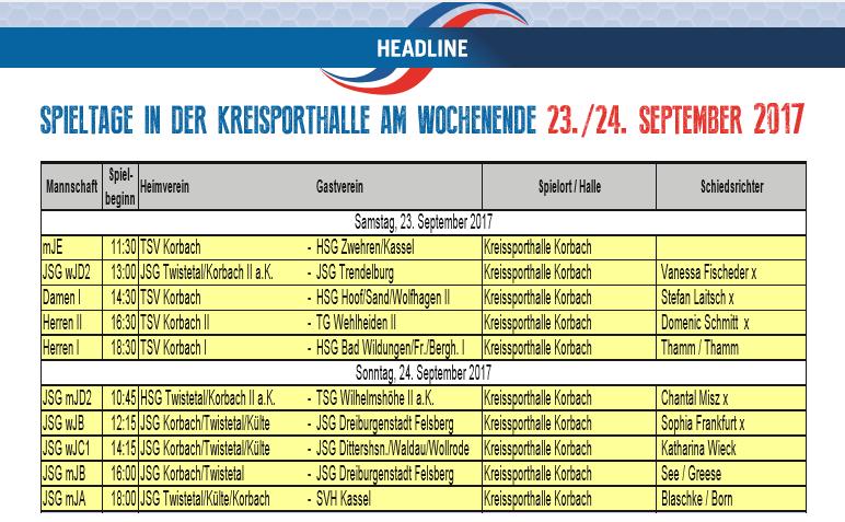 TSV Korbach  - Spieltag 23./24.09.2017